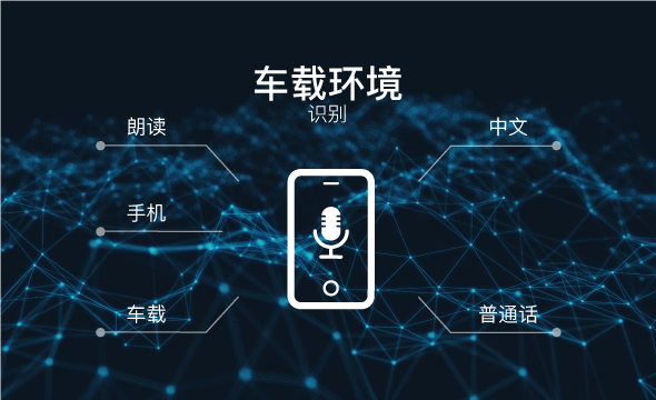 Datatang_Professional AI data service provider_AI data collection_ AI data annotation_245 Hours – Mandarin Speech Data in Cars by Mobile Phone
