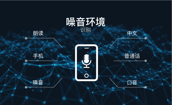 Datatang_Professional AI data service provider_AI data collection_ AI data annotation_203 People-Mandarin with Accent in Noisy Environment Speech Data by Mobile phone _R