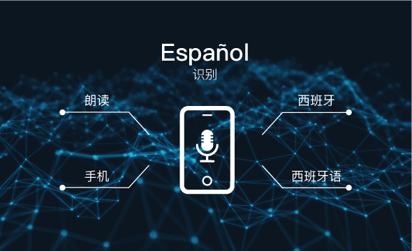 Data Products_Datatang_227 Hours - Spanish Speech Data by Mobile Phone_R
