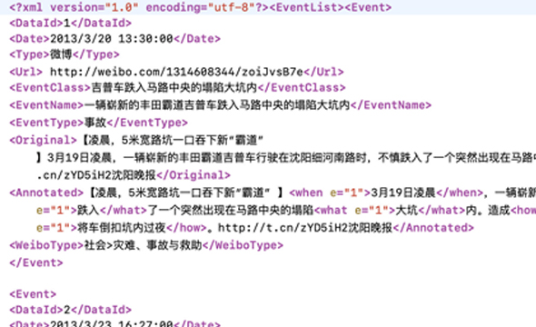 Data Products_Datatang_8,178 Chinese Social Comments Events Annotation Data