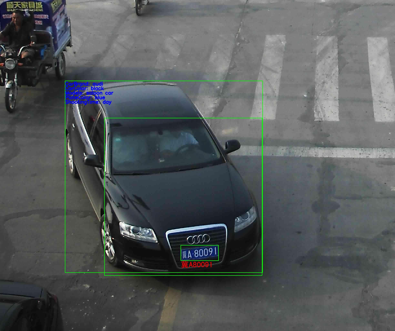 智能安防数据解决方案_AI数据采集数据标注_数据堂