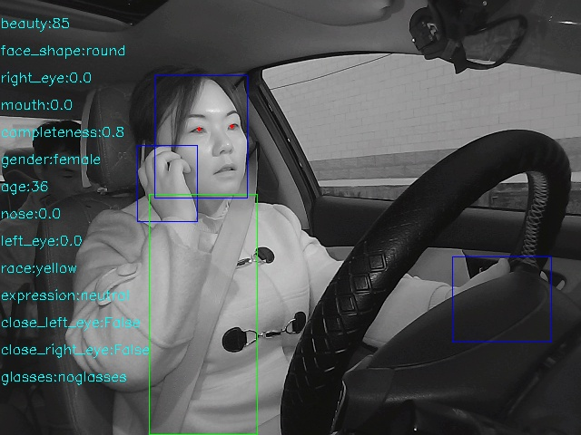 Automotive, artificial intelligence in cars