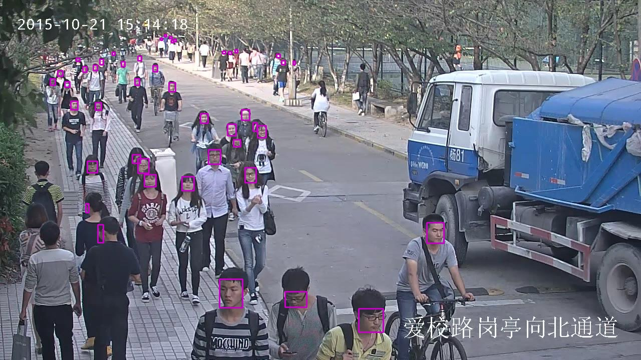 209,611 Bounding Boxes - Human Face Detection Data in Surveillance Scenes_Data Products_Datatang