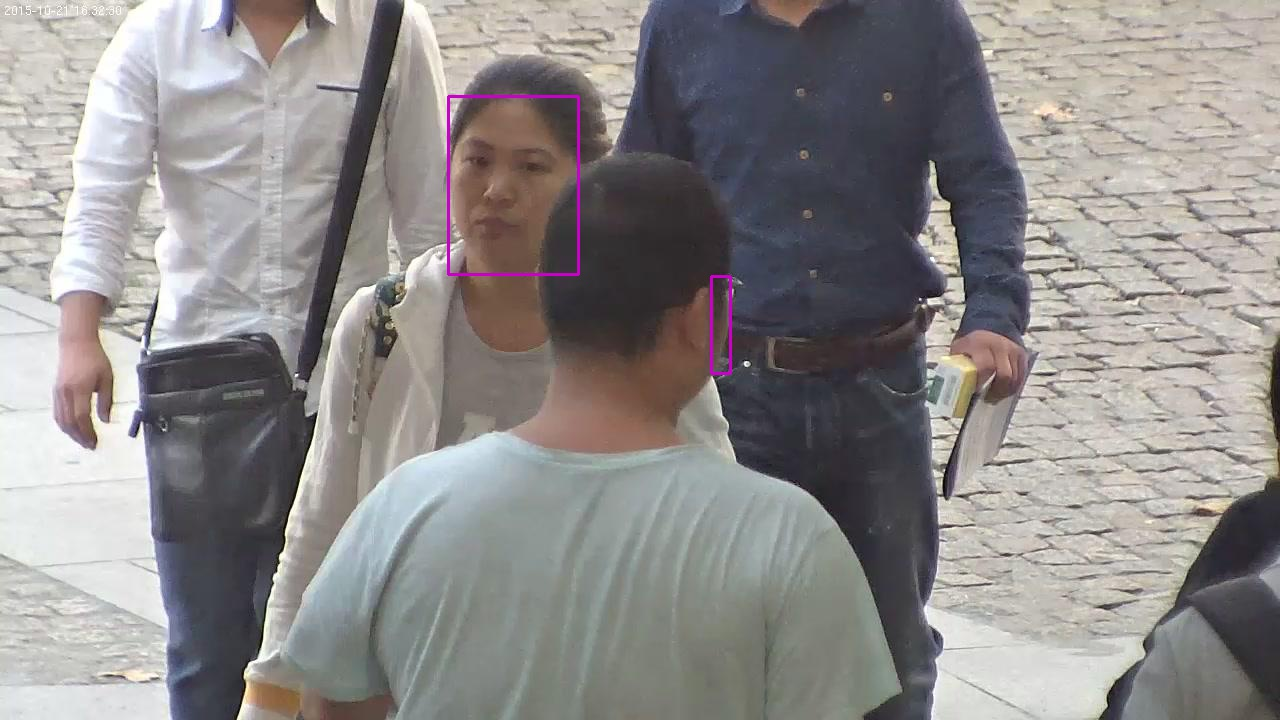 209,611 Bounding Boxes Human Face Detection in Surveillance Video Data_Data Products_Datatang