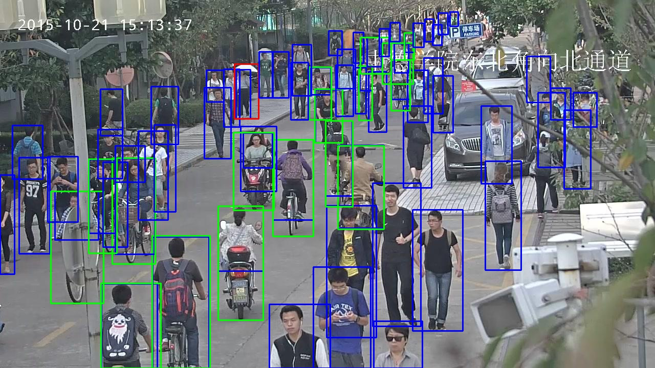 223,557 Bounding Boxes Human Body Detection in Surveillance Video Data_Data Products_Datatang